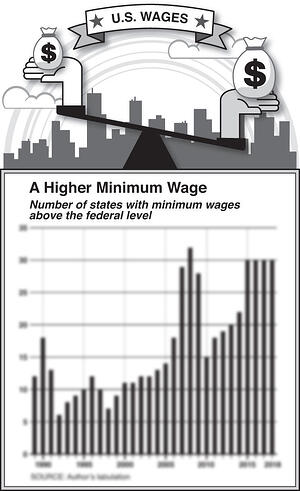 How Low Should You Keep Temporary Workers' Wages